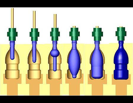 технология изготовления бутылок